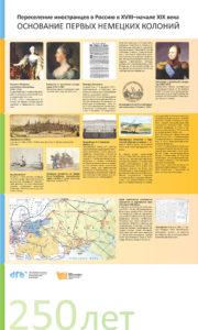 250 лет манифесту Екатерины II о приглашении иностранцев в Россию.